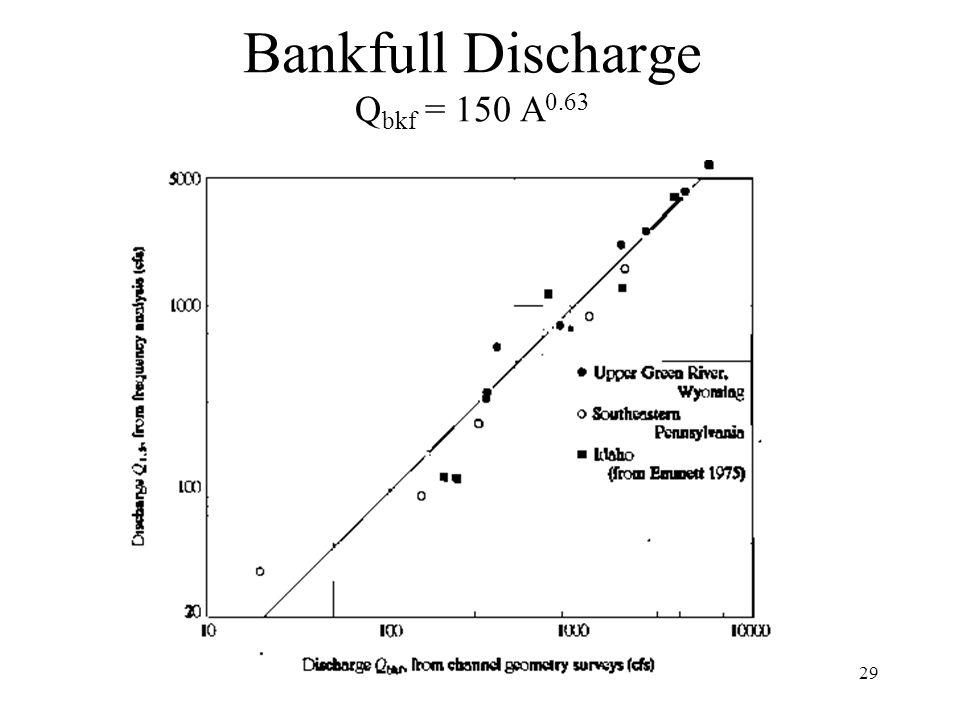 29 Bankfull Discharge Q bkf = 150 A 0.63
