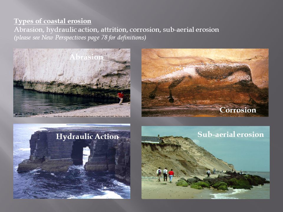 Types of coastal erosion Abrasion, hydraulic action, attrition, corrosion, sub-aerial erosion (please see New Perspectives page 78 for definitions) Ab