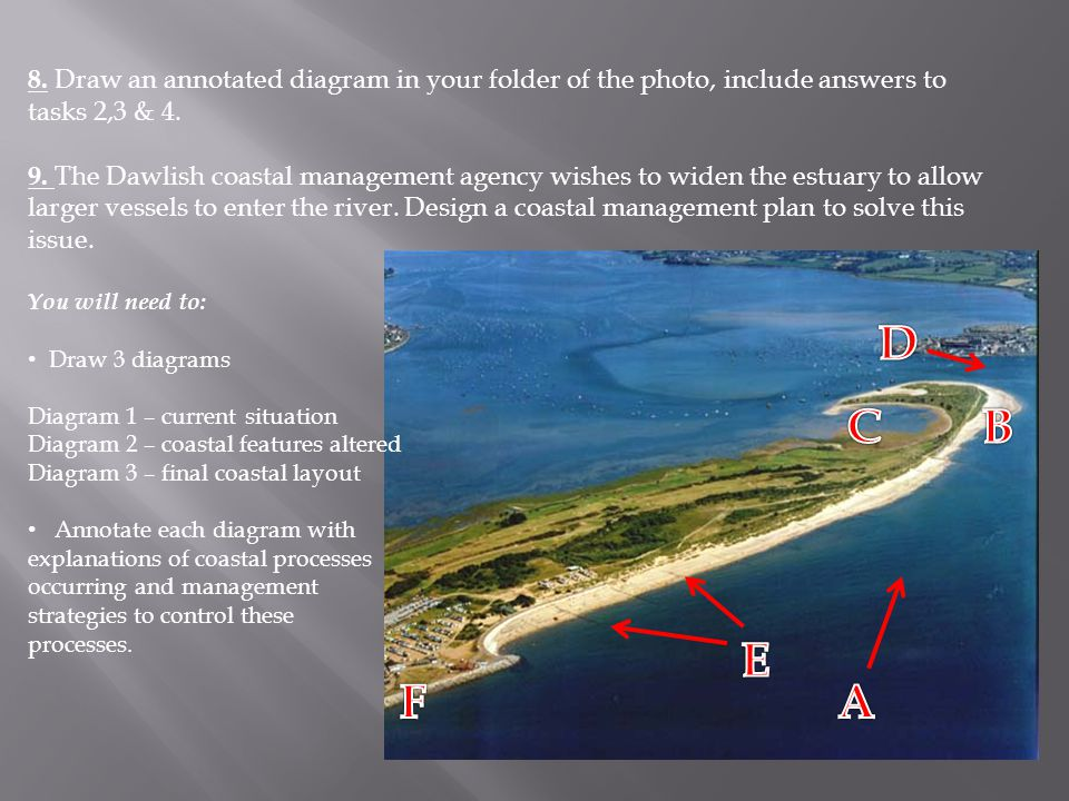 8. Draw an annotated diagram in your folder of the photo, include answers to tasks 2,3 & 4. 9. The Dawlish coastal management agency wishes to widen t