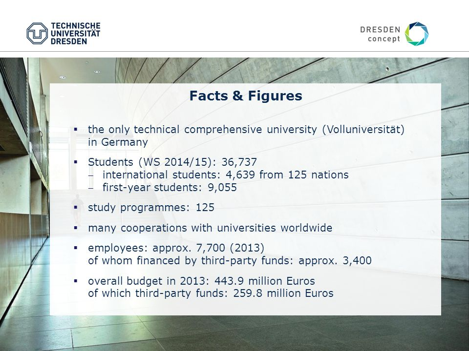3 Facts & Figures  the only technical comprehensive university (Volluniversität) in Germany  Students (WS 2014/15): 36,737 international students: 4,639 from 125 nations first-year students: 9,055  study programmes: 125  many cooperations with universities worldwide  employees: approx.