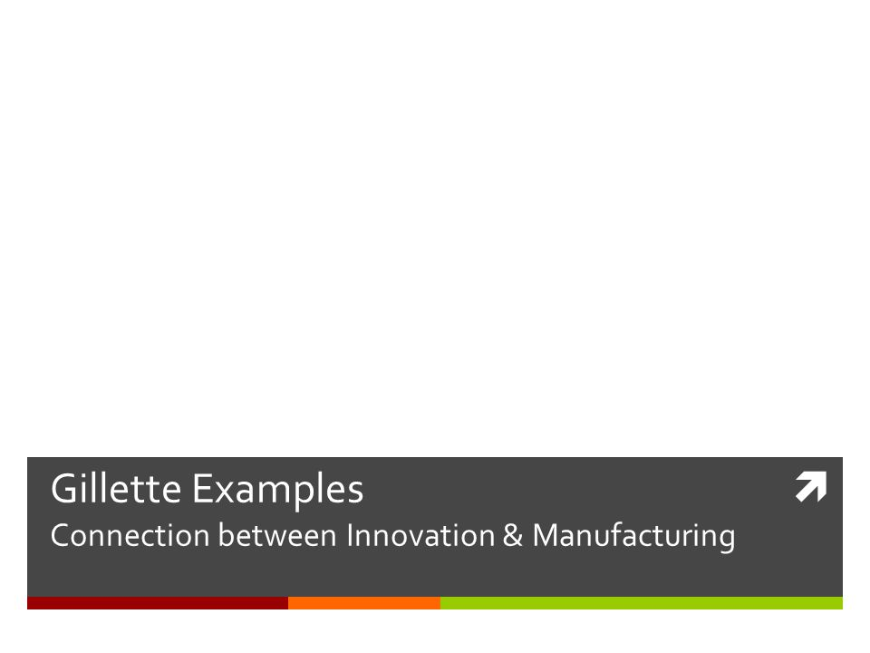  Gillette Examples Connection between Innovation & Manufacturing Connection of Manufacturing and Innovation