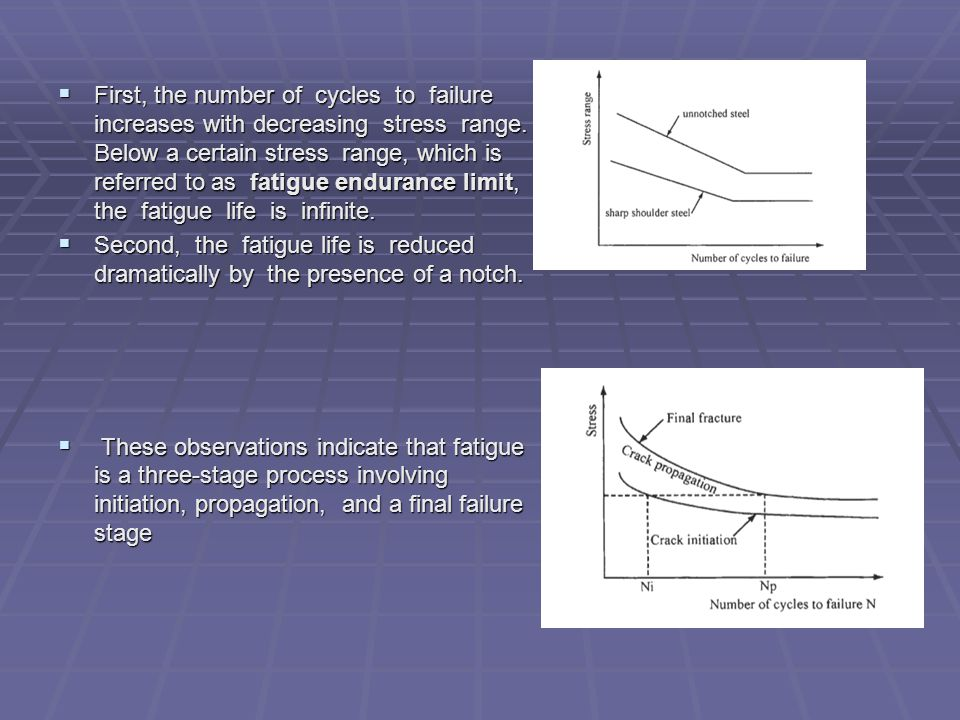  First, the number of cycles to failure increases with decreasing stress range. Below a certain stress range, which is referred to as fatigue enduran