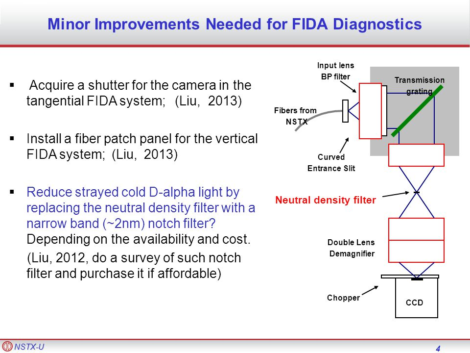NSTX-U Minor Improvements Needed for FIDA Diagnostics 4  Acquire a shutter for the camera in the tangential FIDA system; (Liu, 2013)  Install a fiber patch panel for the vertical FIDA system; (Liu, 2013)  Reduce strayed cold D-alpha light by replacing the neutral density filter with a narrow band (~2nm) notch filter.