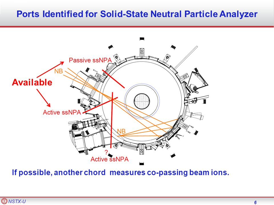 NSTX-U 6 Ports Identified for Solid-State Neutral Particle Analyzer Available If possible, another chord measures co-passing beam ions.