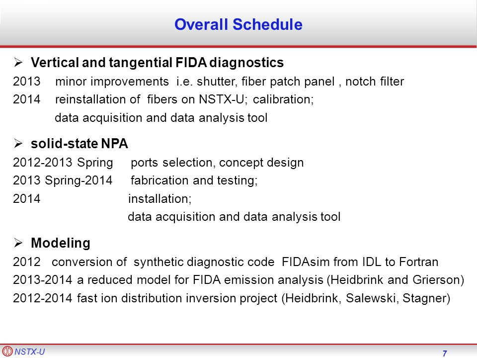 NSTX-U 7 Overall Schedule  Vertical and tangential FIDA diagnostics 2013 minor improvements i.e. shutter, fiber patch panel, notch filter 2014 reinst