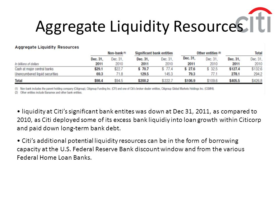 Aggregate Liquidity Resources liquidity at Citi's significant bank entites was down at Dec 31, 2011, as compared to 2010, as Citi deployed some of its