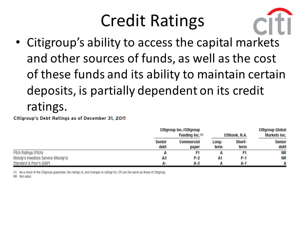 Credit Ratings Citigroup's ability to access the capital markets and other sources of funds, as well as the cost of these funds and its ability to mai