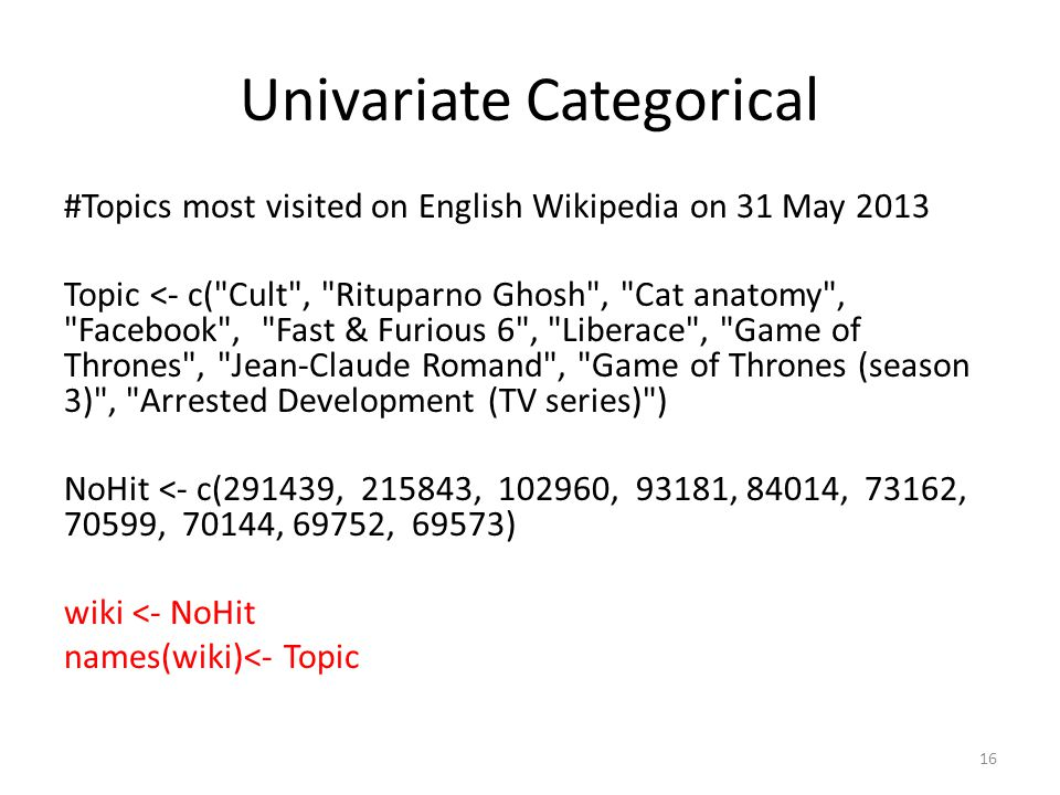 Univariate Categorical #Topics most visited on English Wikipedia on 31 May 2013 Topic <- c( Cult , Rituparno Ghosh , Cat anatomy , Facebook , Fast & Furious 6 , Liberace , Game of Thrones , Jean-Claude Romand , Game of Thrones (season 3) , Arrested Development (TV series) ) NoHit <- c(291439, 215843, 102960, 93181, 84014, 73162, 70599, 70144, 69752, 69573) wiki <- NoHit names(wiki)<- Topic 16