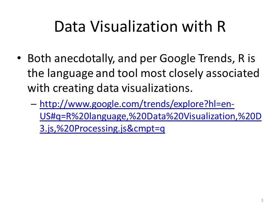 Google Trend on R & Data Visualization 4