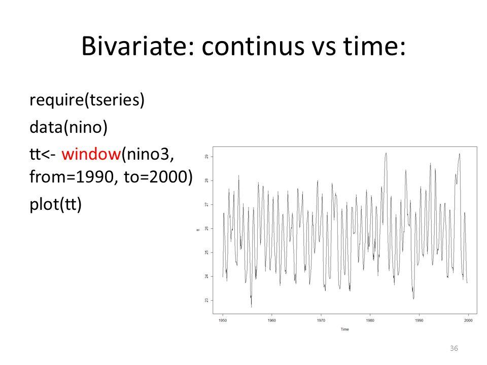 Bivariate: continus vs time: require(tseries) data(nino) tt<- window(nino3, from=1990, to=2000) plot(tt) 36