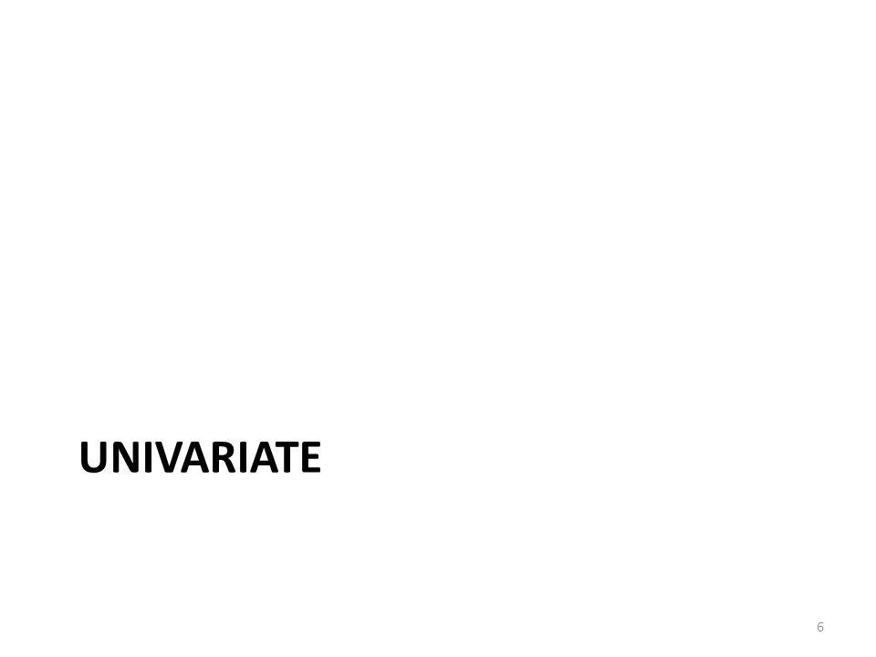 UNIVARIATE 6