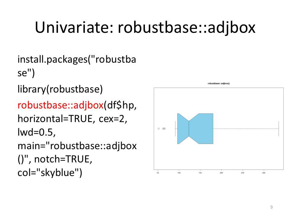 Univariate: vioplot::vioplot install.packages( vioplot ) library(vioplot) vioplot::vioplot(df$hp, col= lightgreen , horizontal=TRUE) 10