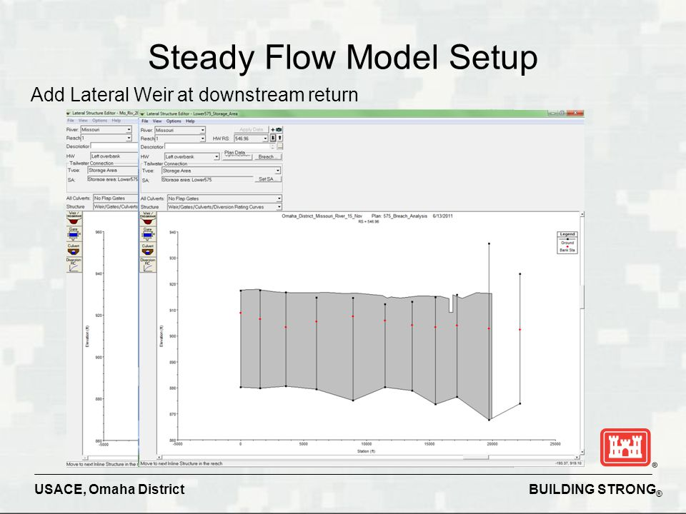 BUILDING STRONG ® USACE, Omaha District Steady Flow Model Setup Add Lateral Weir at downstream return