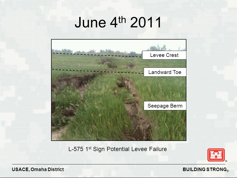 BUILDING STRONG ® USACE, Omaha District June 4 th 2011 L-575 1 st Sign Potential Levee Failure Levee Crest Landward Toe Seepage Berm