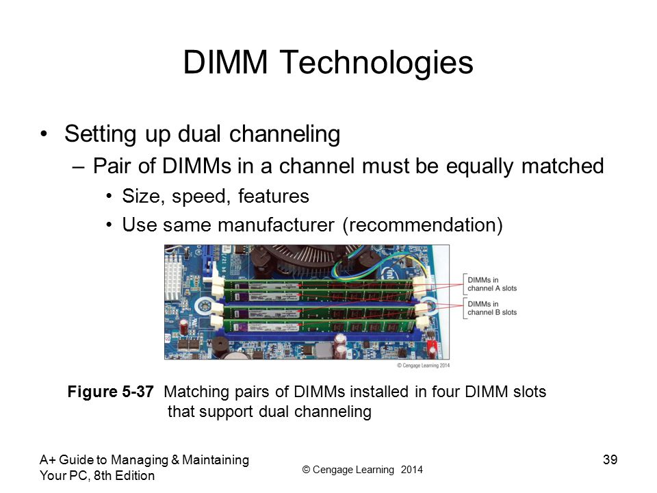 © Cengage Learning 2014 DIMM Technologies Setting up dual channeling –Pair of DIMMs in a channel must be equally matched Size, speed, features Use sam