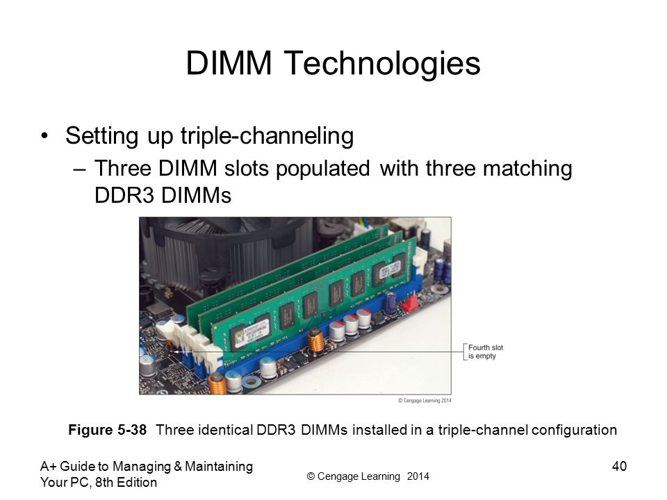 © Cengage Learning 2014 DIMM Technologies Setting up triple-channeling –Three DIMM slots populated with three matching DDR3 DIMMs A+ Guide to Managing