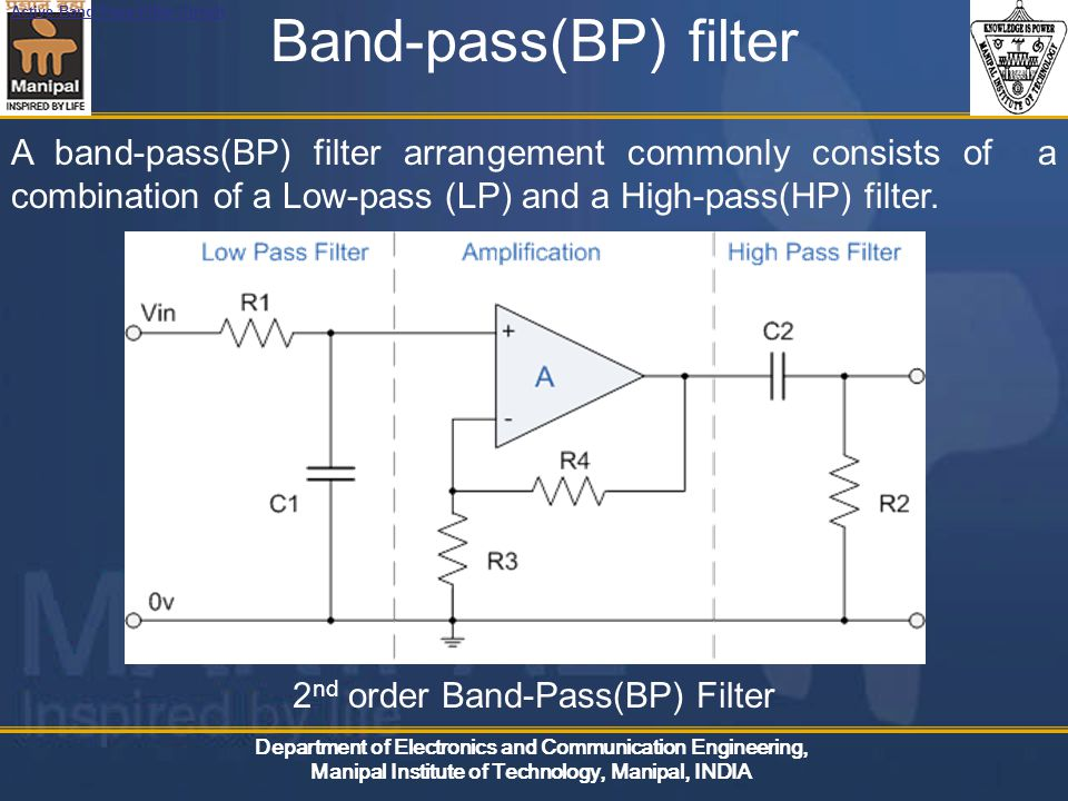 Department of Electronics and Communication Engineering, Manipal Institute of Technology, Manipal, INDIA Band-pass(BP) filter 2 nd order Band-Pass(BP) Filter A band-pass(BP) filter arrangement commonly consists of a combination of a Low-pass (LP) and a High-pass(HP) filter.