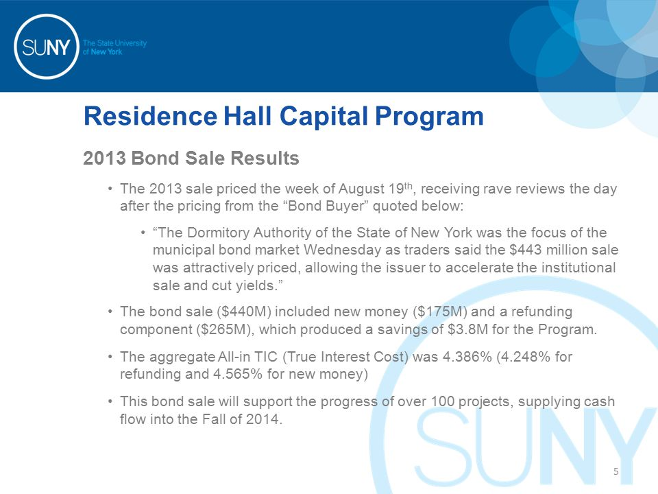 Residence Hall Capital Program 2013 Bond Sale Results The 2013 sale priced the week of August 19 th, receiving rave reviews the day after the pricing from the Bond Buyer quoted below: The Dormitory Authority of the State of New York was the focus of the municipal bond market Wednesday as traders said the $443 million sale was attractively priced, allowing the issuer to accelerate the institutional sale and cut yields. The bond sale ($440M) included new money ($175M) and a refunding component ($265M), which produced a savings of $3.8M for the Program.
