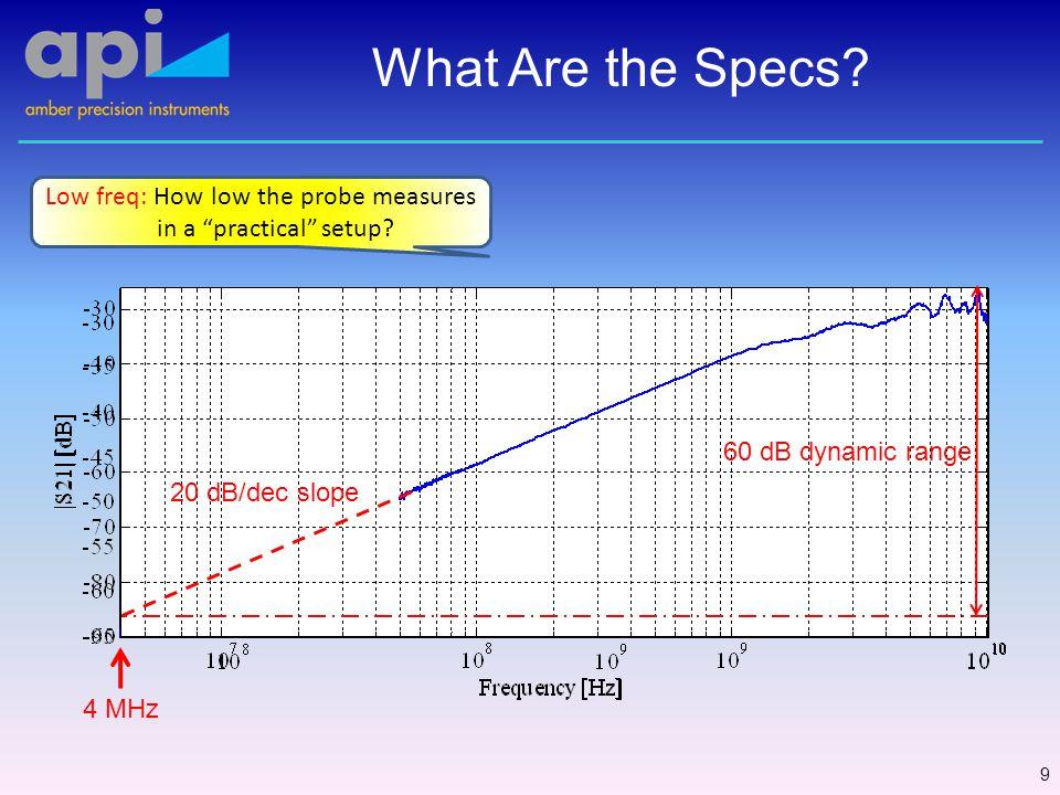 High Freq Probe 10 * EMI Hx 1 mm L: up to 20 GHz