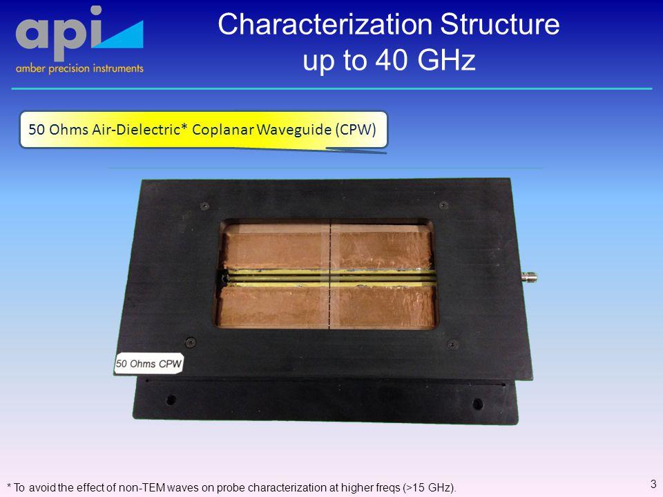 Probe Characterization Setup 4