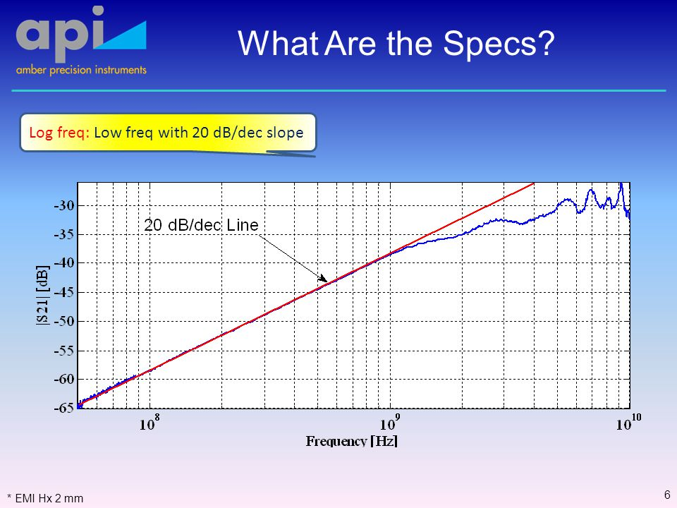 What Are the Specs? 7 High freq: How high the probe measures? * EMI Hx 2 mm
