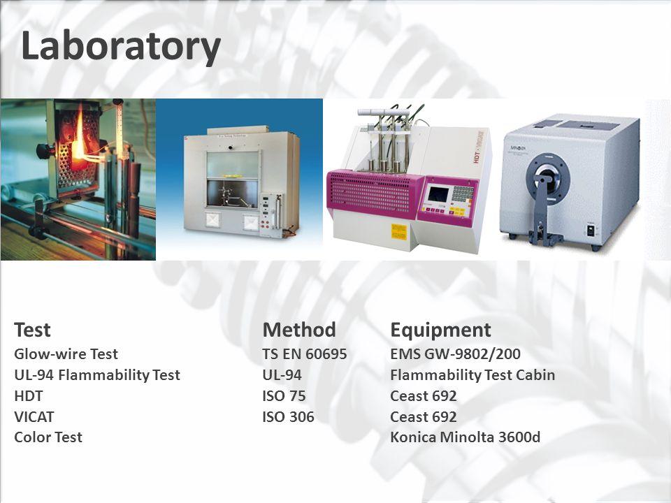 Laboratory TestMethodEquipment Glow-wire TestTS EN 60695EMS GW-9802/200 UL-94 Flammability TestUL-94Flammability Test Cabin HDTISO 75Ceast 692 VICATISO 306Ceast 692 Color TestKonica Minolta 3600d
