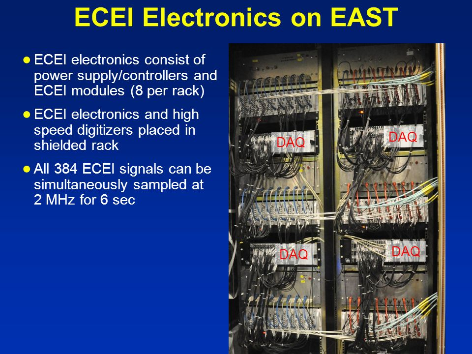 ECEI Electronics on EAST ● ECEI electronics consist of power supply/controllers and ECEI modules (8 per rack) ● ECEI electronics and high speed digitizers placed in shielded rack ● All 384 ECEI signals can be simultaneously sampled at 2 MHz for 6 sec DAQ