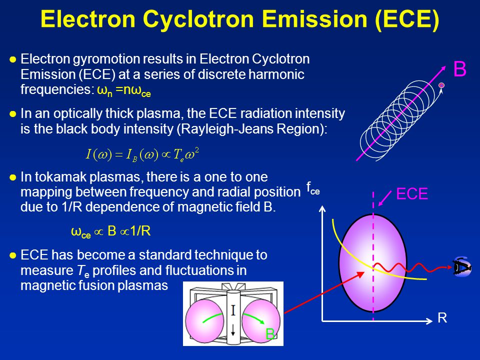 Electron Cyclotron Emission (ECE) ● Electron gyromotion results in Electron Cyclotron Emission (ECE) at a series of discrete harmonic frequencies: ω n =nω ce ● In an optically thick plasma, the ECE radiation intensity is the black body intensity (Rayleigh-Jeans Region): ● In tokamak plasmas, there is a one to one mapping between frequency and radial position due to 1/R dependence of magnetic field B.