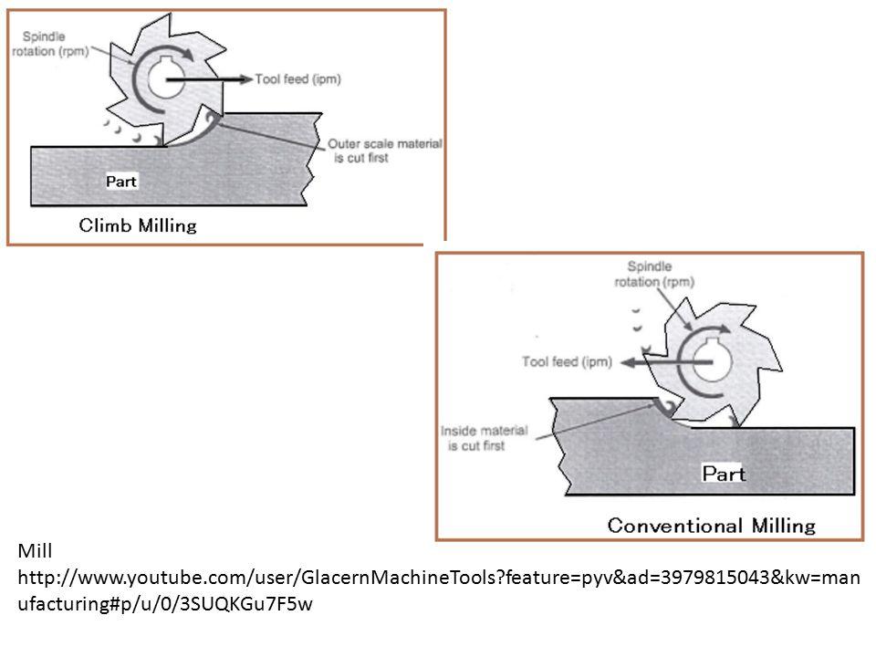 Mill http://www.youtube.com/user/GlacernMachineTools?feature=pyv&ad=3979815043&kw=man ufacturing#p/u/0/3SUQKGu7F5w