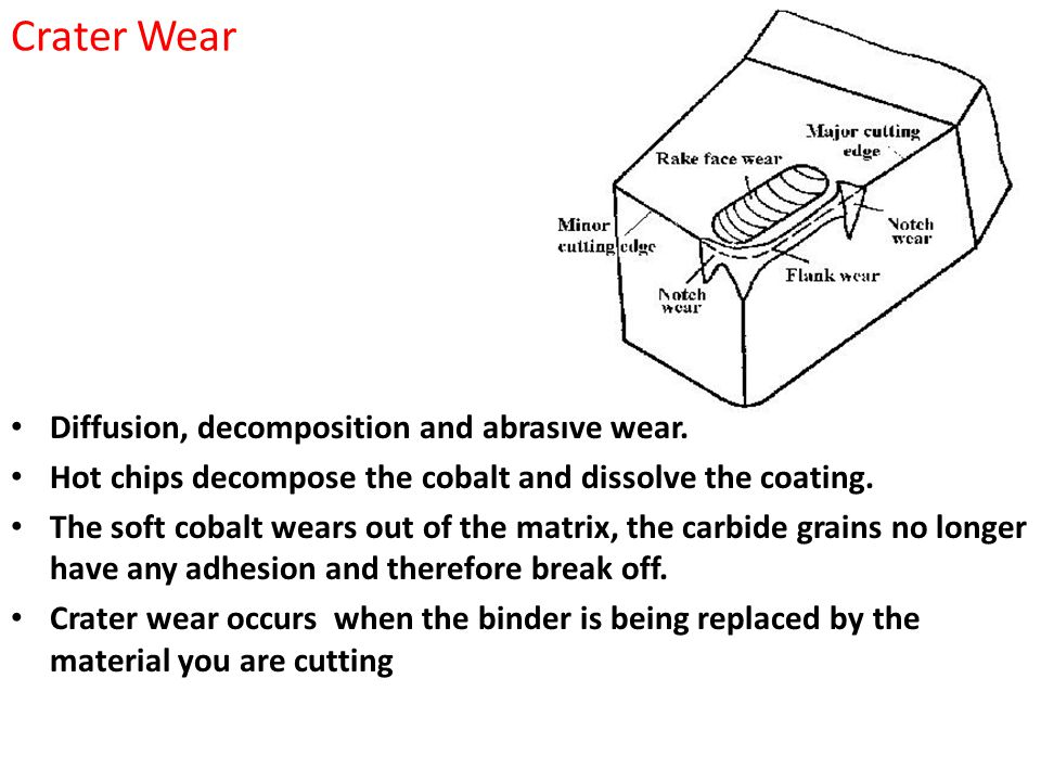 Crater Wear Diffusion, decomposition and abrasive wear. Hot chips decompose the cobalt and dissolve the coating. The soft cobalt wears out of the matr