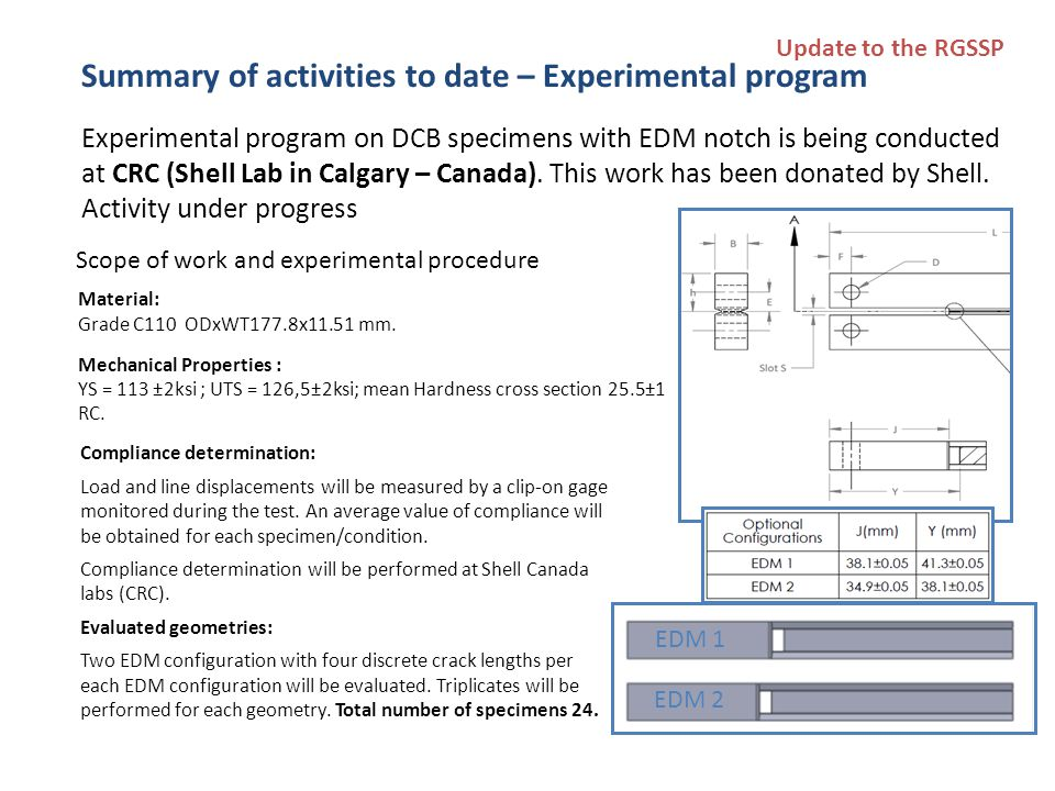 Summary of activities to date – Experimental program Experimental program on DCB specimens with EDM notch is being conducted at CRC (Shell Lab in Calgary – Canada).