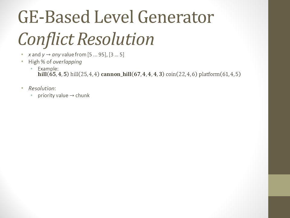 GE-Based Level Generator Conflict Resolution