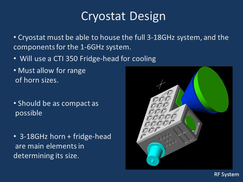 Cryostat Design Cryostat must be able to house the full 3-18GHz system, and the components for the 1-6GHz system. Will use a CTI 350 Fridge-head for c