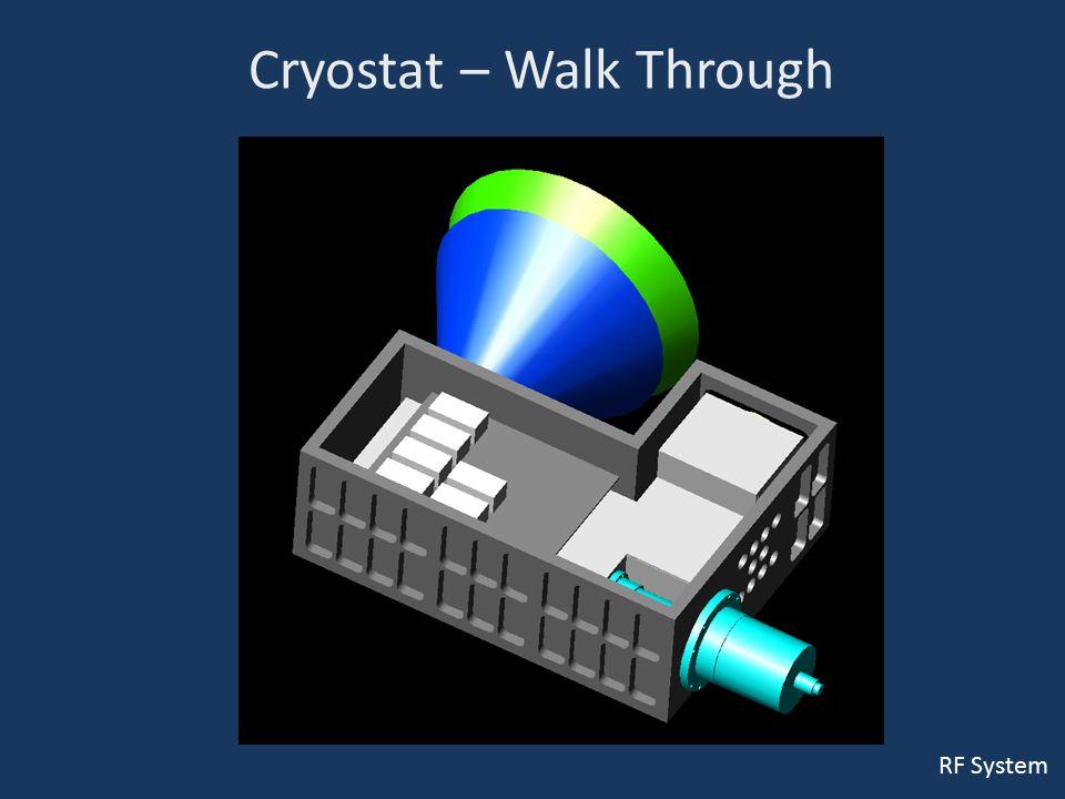 Cryostat – Walk Through RF System