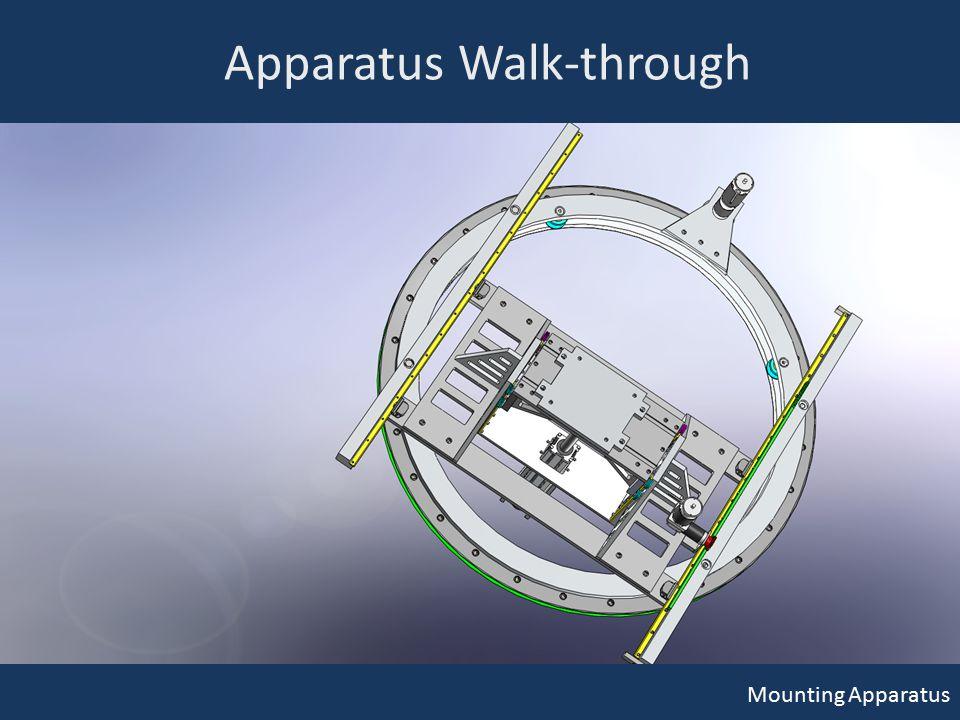 Apparatus Walk-through Mounting Apparatus