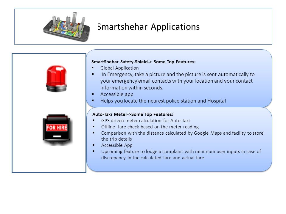 Smartshehar Applications SmartShehar Safety-Shield-> Some Top Features:  Global Application  In Emergency, take a picture and the picture is sent automatically to your emergency email contacts with your location and your contact information within seconds.