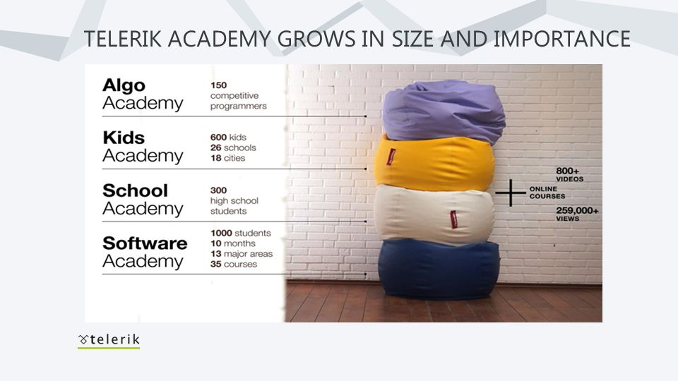 TELERIK ACADEMY GROWS IN SIZE AND IMPORTANCE
