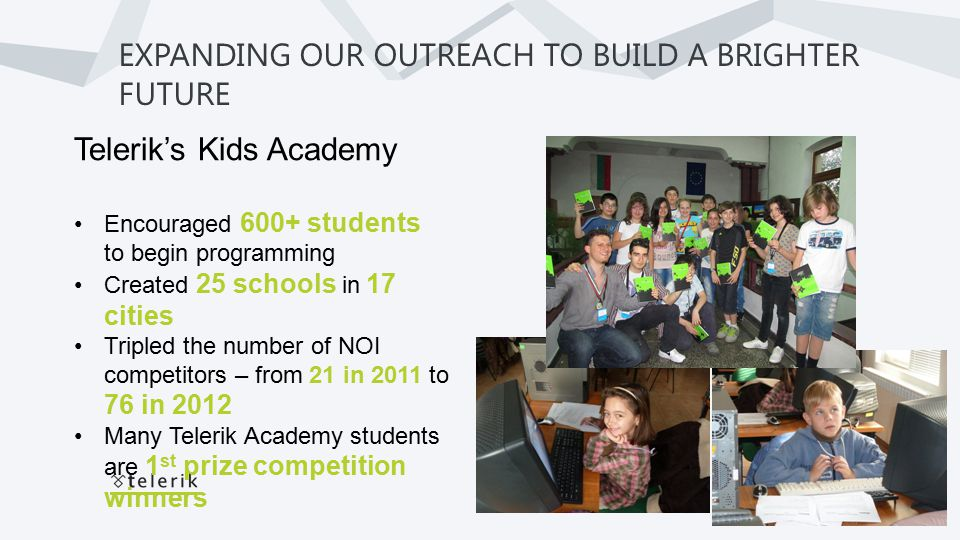 EXPANDING OUR OUTREACH TO BUILD A BRIGHTER FUTURE Telerik's Kids Academy Encouraged 600+ students to begin programming Created 25 schools in 17 cities Tripled the number of NOI competitors – from 21 in 2011 to 76 in 2012 Many Telerik Academy students are 1 st prize competition winners