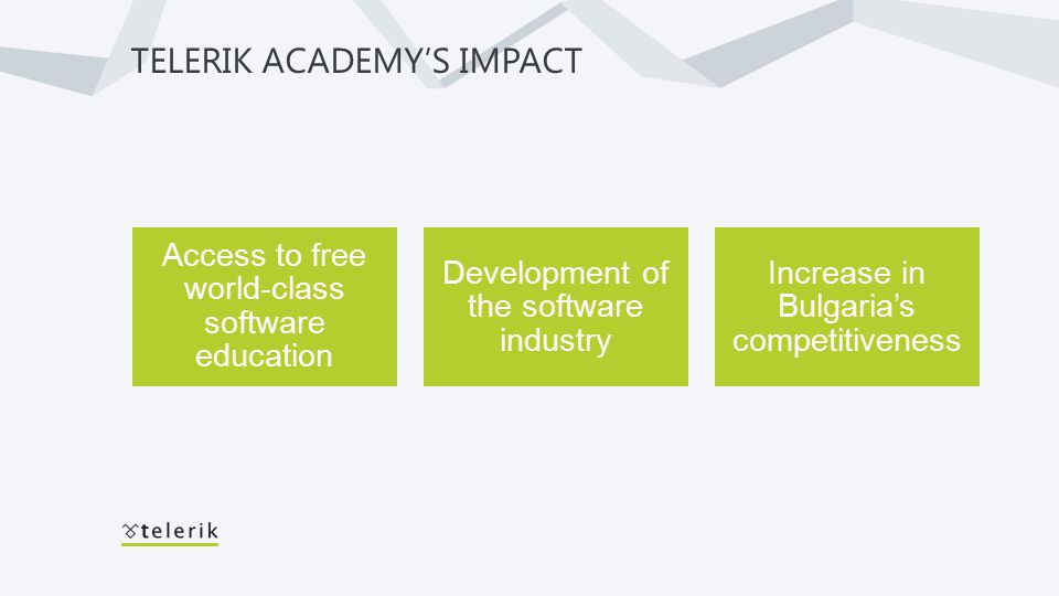 TELERIK ACADEMY'S IMPACT Access to free world-class software education Development of the software industry Increase in Bulgaria's competitiveness