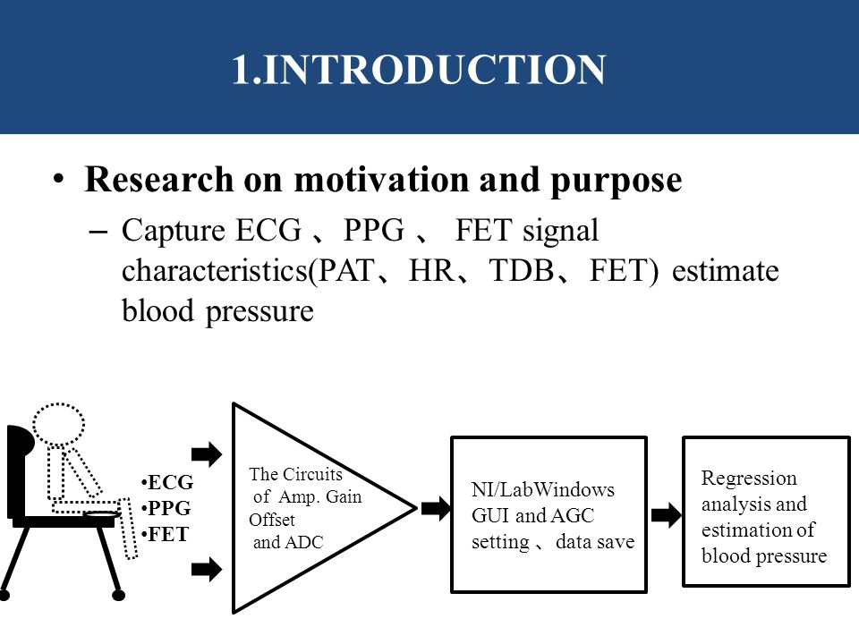 Research on motivation and purpose – Capture ECG 、 PPG 、 FET signal characteristics(PAT 、 HR 、 TDB 、 FET) estimate blood pressure 1.INTRODUCTION The Circuits of Amp.