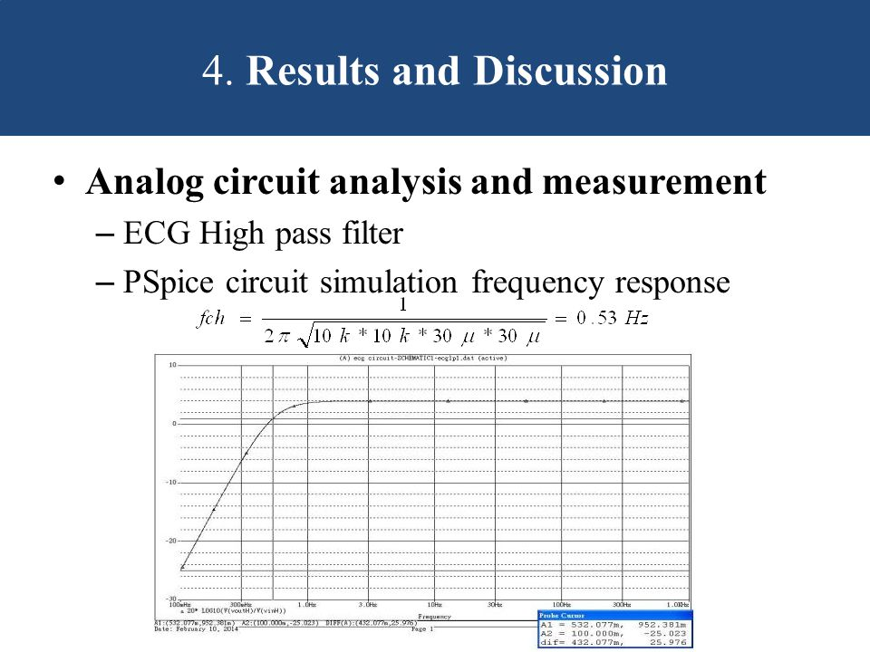 Analog circuit analysis and measurement – ECG High pass filter – PSpice circuit simulation frequency response 4.