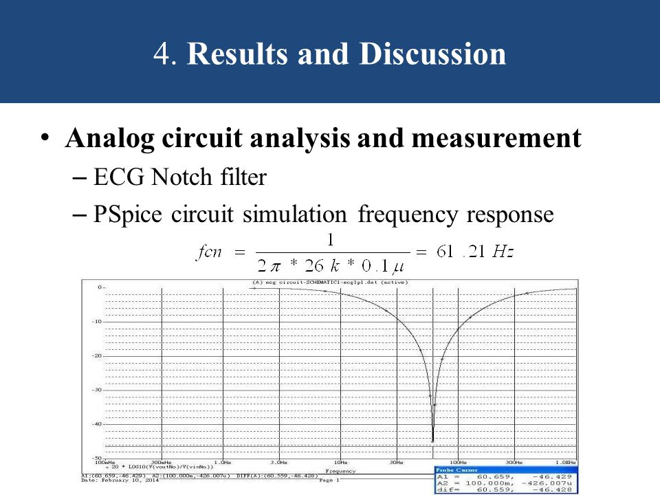Analog circuit analysis and measurement – ECG Notch filter – PSpice circuit simulation frequency response 4.