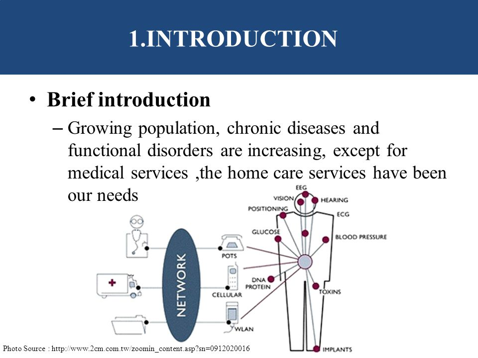 Brief introduction – Growing population, chronic diseases and functional disorders are increasing, except for medical services,the home care services have been our needs INTRODUCTION1.INTRODUCTION Photo Source : http://www.2cm.com.tw/zoomin_content.asp?sn=0912020016