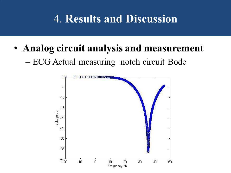 Analog circuit analysis and measurement – ECG Actual measuring notch circuit Bode 4.