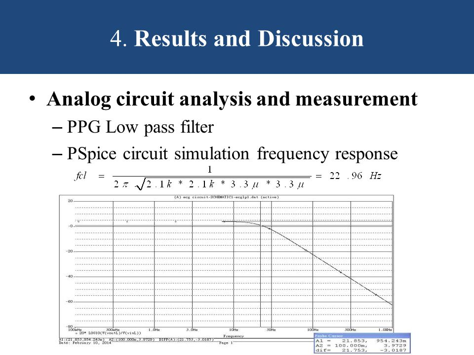 Analog circuit analysis and measurement – PPG Low pass filter – PSpice circuit simulation frequency response 4.