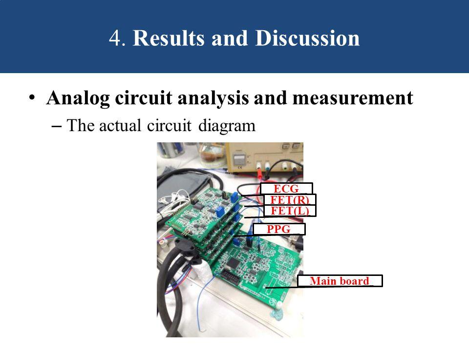 Analog circuit analysis and measurement – The actual circuit diagram ECG FET(R) FET(L) PPG Main board