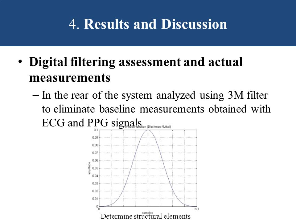 Determine structural elements Digital filtering assessment and actual measurements – In the rear of the system analyzed using 3M filter to eliminate baseline measurements obtained with ECG and PPG signals 4.