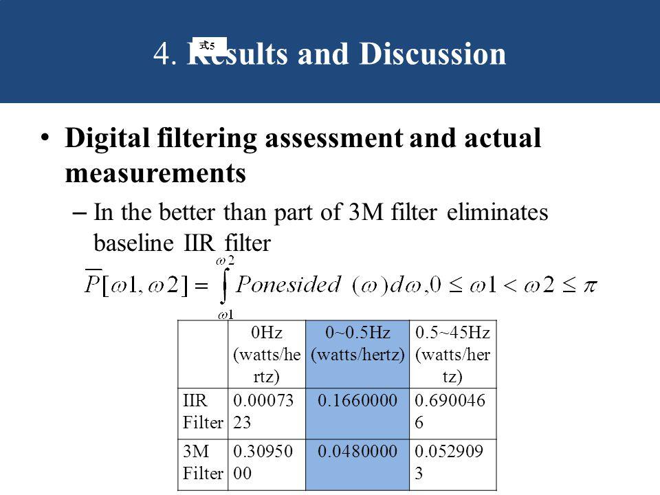 0Hz (watts/he rtz) 0~0.5Hz (watts/hertz) 0.5~45Hz (watts/her tz) IIR Filter 0.00073 23 0.16600000.690046 6 3M Filter 0.30950 00 0.04800000.052909 3 4.