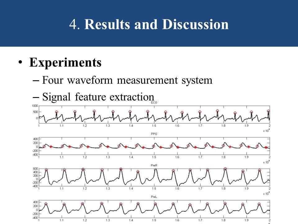 Experiments – Four waveform measurement system – Signal feature extraction