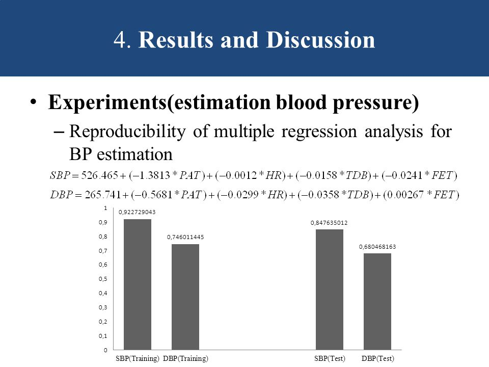 Experiments(estimation blood pressure) – Reproducibility of multiple regression analysis for BP estimation 4.
